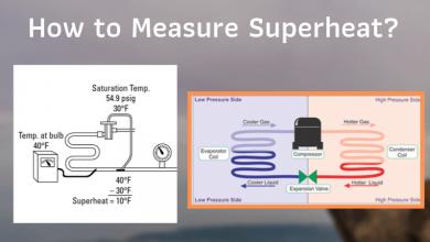 How to Measure Superheat